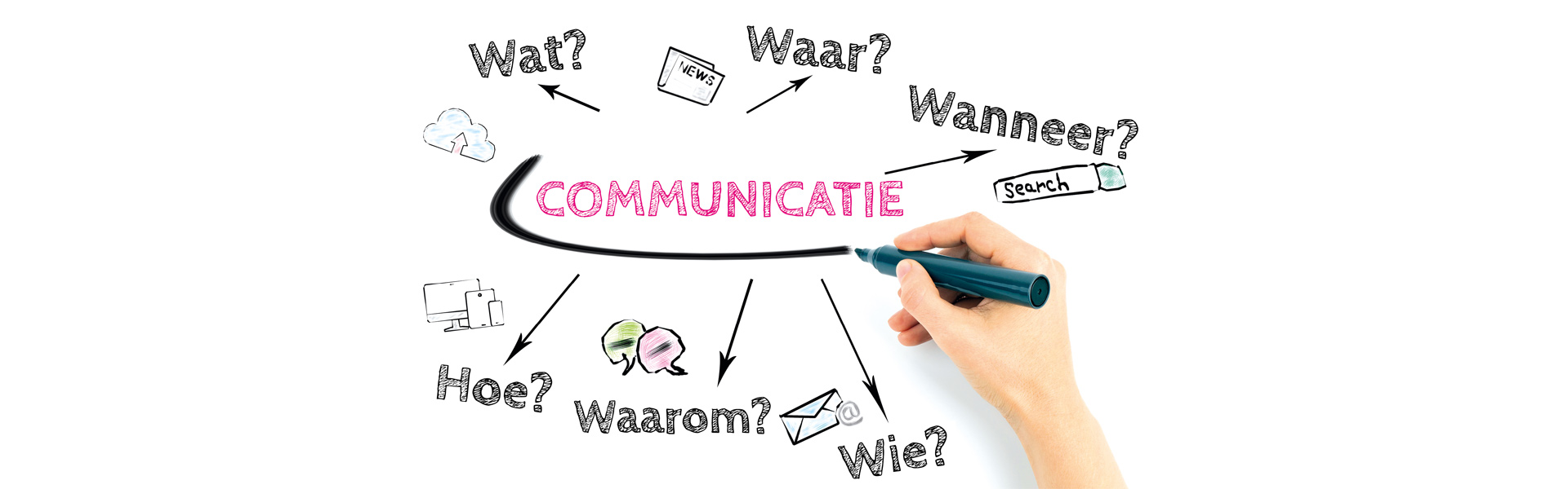 tips crisiscommunicatie bureau zorgmarketing blog